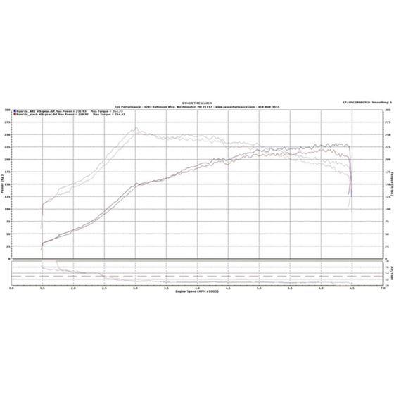 Ark Performance Grip Exhaust System (SM1304-0115-3